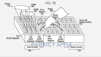 Apple OLED with embedded fingerprint-reader patent drawing