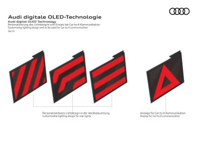 Audi Digital OLED technology examples slide