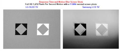 DisplayMate OLED TV vs LCD TV (motion blur, Sep 2015)