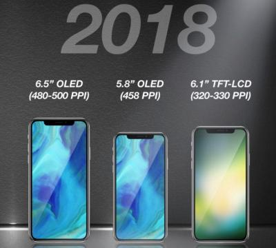 Apple iPhone Lineup 2018 estimation (KGI forecast, Nov-2017)