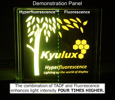 Kyulux 2017 TADF demonstration panel