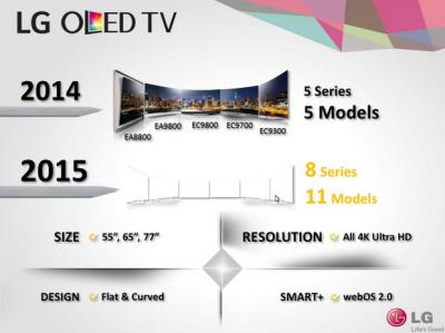 LG 2015 OLED TV lineup photo