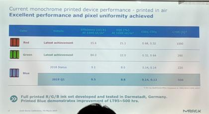 Printed OLED device performance - Merck (March 2019)