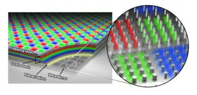 Metaphotonic OLED structure