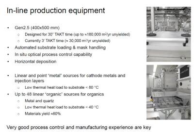 Philips in-line OLED lighting production tool slide (January 2015)