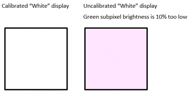 Radiant correcting OLED and MicroLED display quality - figure 6