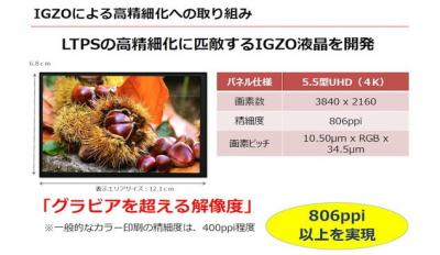 Sharp 806PPI IGZO LCD display info