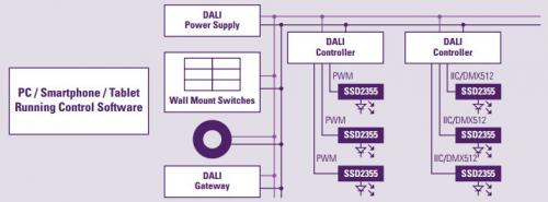 Solomon Systech SSD2355 OLED lighting driver application diagram