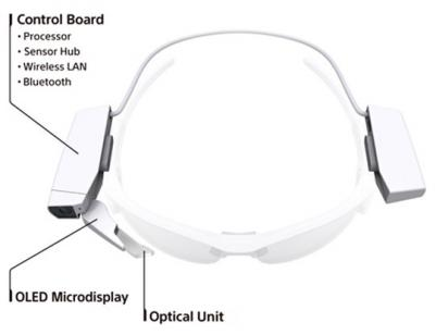 Sony concept OLED eyeWear module photo