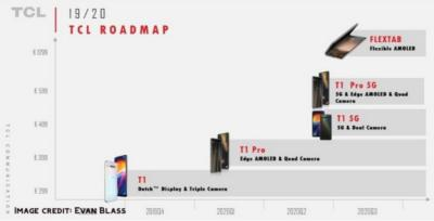 TCL 2020 smartphone roadmap leaked slide