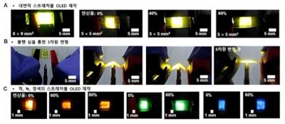 Highly stretchable OLEDs (Yonsei University, March 2021)