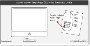 Apple magic mouse with a flexible OLED display patent drawing