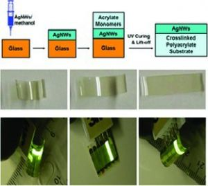 New Silver Nanowires Based Flexible Ito Replacement