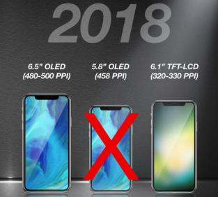 Digitimes one 2018 OLED iPhone scenario (KGI)
